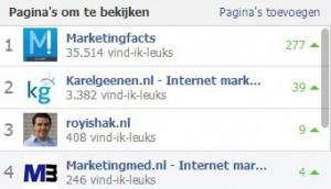 Pagina's om in het oog te houden Facebook