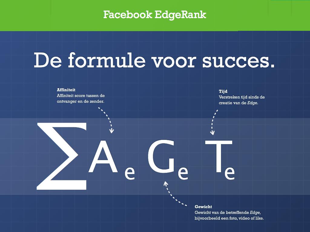Facebook Edgerank Formule