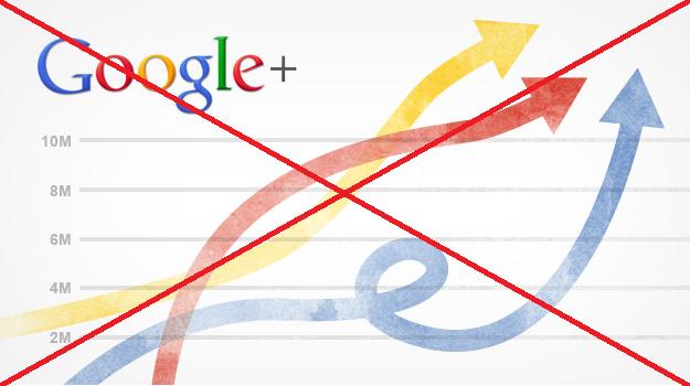 google trant