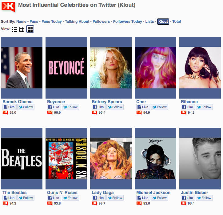 Klout Top 10 - Fan Page List