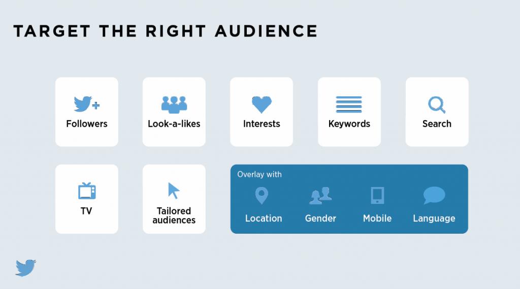 Target opties van Twitter adverteren