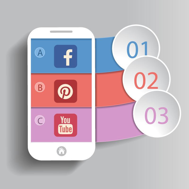 Social media kanaal kiezen