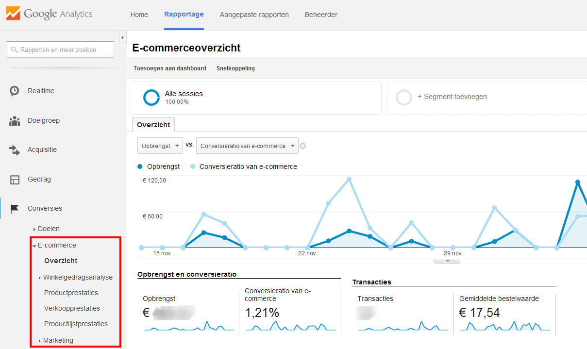 Ecommerceoverzicht in Google Analytics