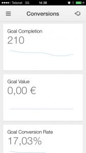 Doelen en mogelijkheden Google Analytics App