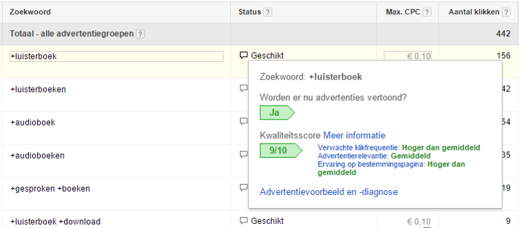 Test kwaliteitsscore Google Adwords