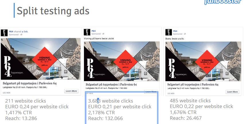 Resultaten van split testen advertenties Facebook