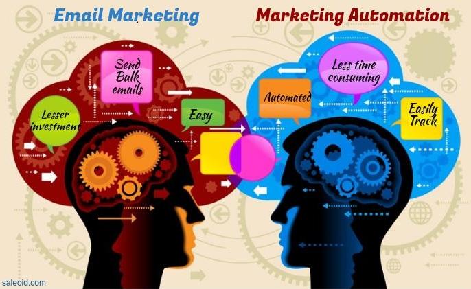 Marketing automation vs email marketing